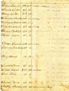 1819 Tax list for Town of Henrietta, Monroe County, New York